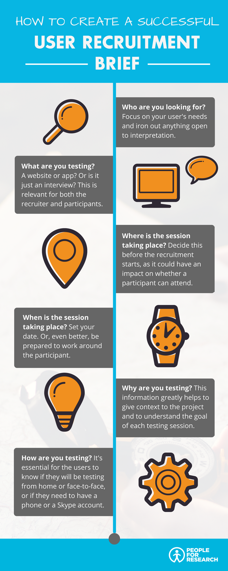 ux and usability recruitment brief infographic