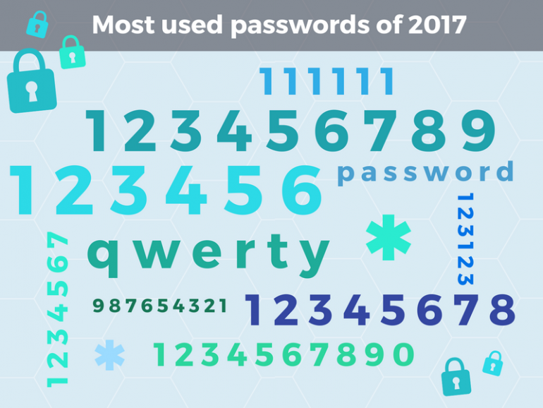 most popular passwords infographic